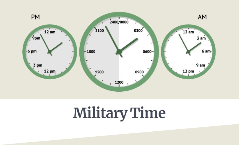 Here's Why Military Time Can Be Useful for Civilians